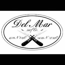 DEL MAR Surf Co.