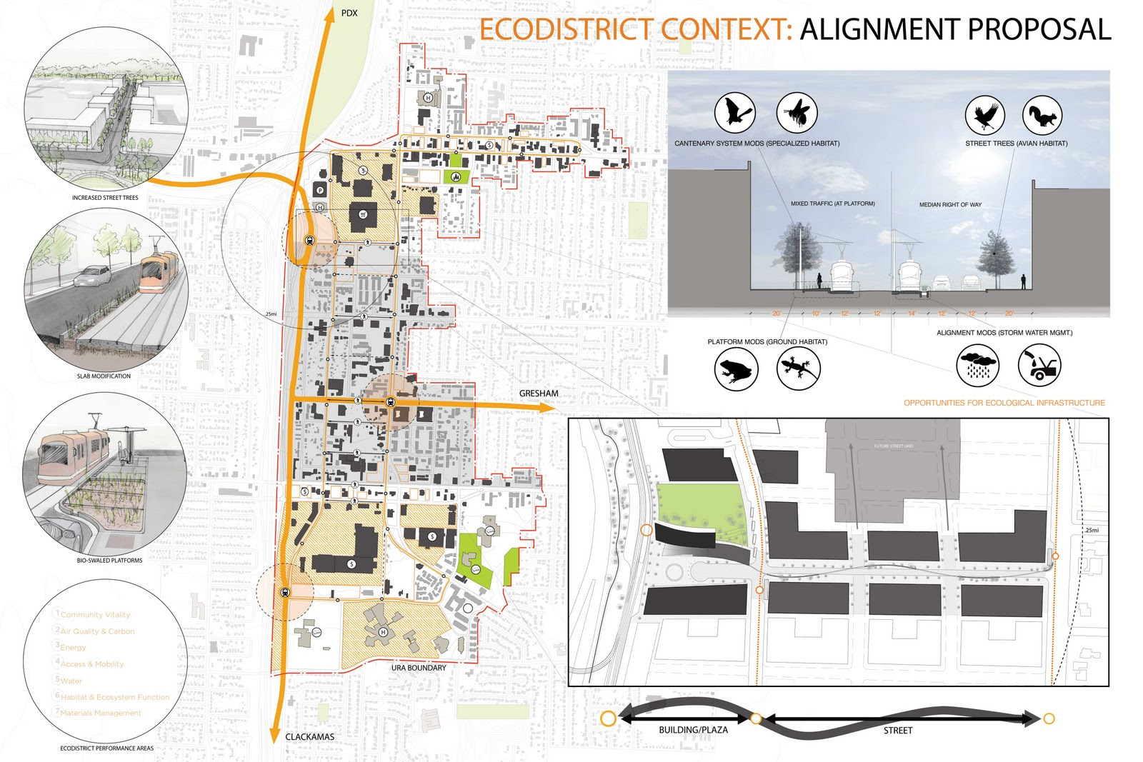 Urban Design Character Analysis : Images about analysis grapics on pinterest urban