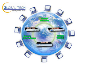 จุดเชื่อมต่อระบบเครือข่าย