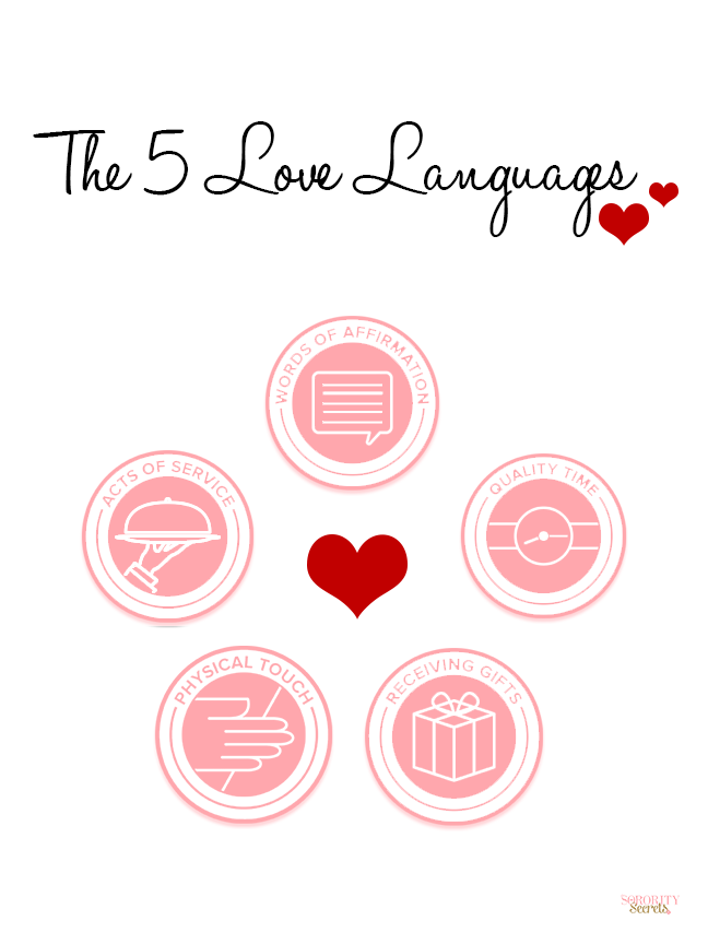 5 Love Languages For Hookup Couples Quiz