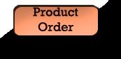 Order produk