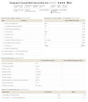 Vanguard Convertible Securities fund - VCVSX