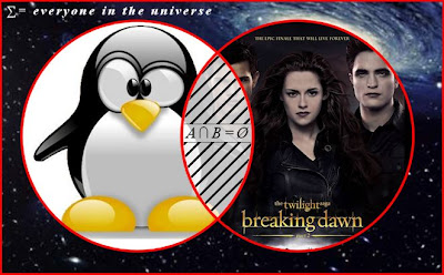 Venn diagram for Slap the Penguin and Twilight