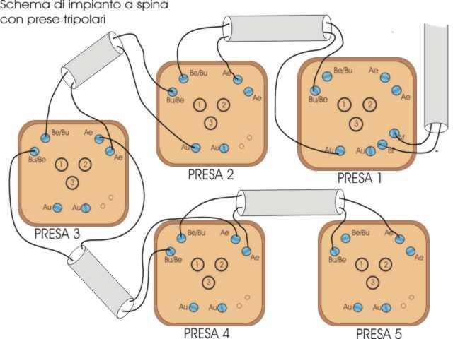 Schema Cablaggio Cavo Telefonico : Circuiti online impianto telefonico tripolare