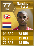 Luciano Narsingh 77 - FIFA 13 Ultimate Team Card - FUT 13