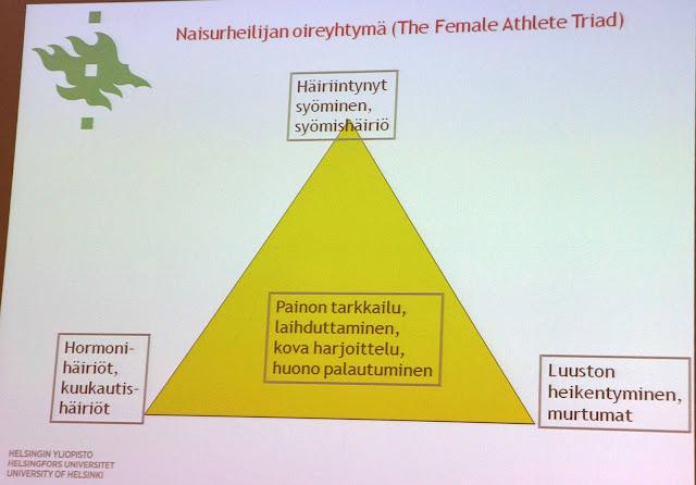 naisen rasvaprosentti Loviisa