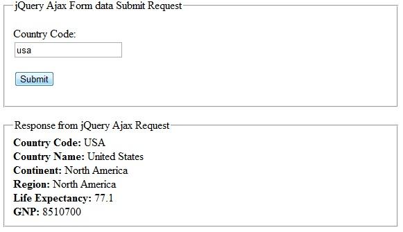 jQuery cross domain ajax request using Java Servlet