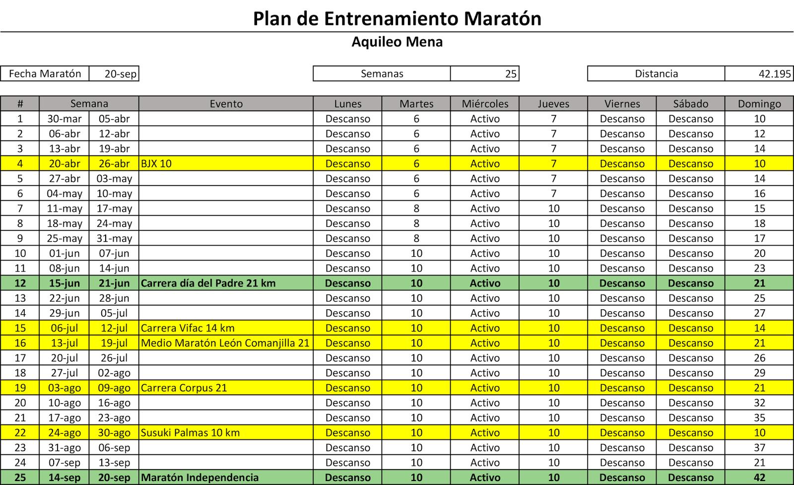 Prepar ndome para el marat n mi plan de entrenaminto - Plan de entrenamiento en casa ...