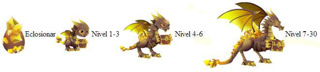 imagen del crecimiento del dragon tesoro