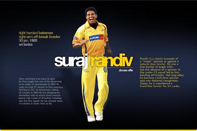 Suraj-Randiv-Wallpaper