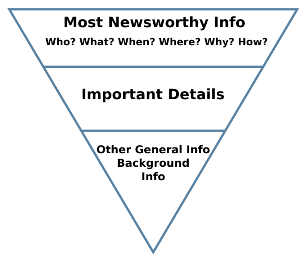 Menulis Berita Gaya Piramida Terbalik