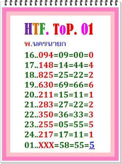 Thailand Lottery Single Sure Formula Tip 17-01-2016