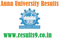 Anna University PG/ B.Arch Marks system Results May /June 2013