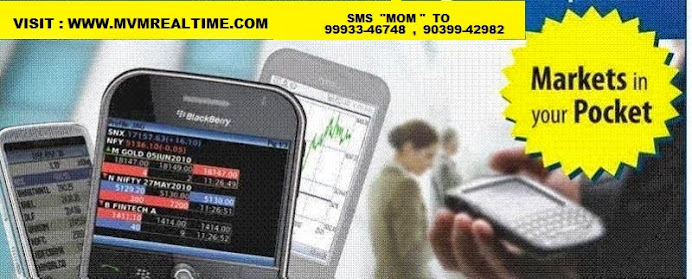 LIVE MCX RATE ON MOBILE , MVMREALTIME