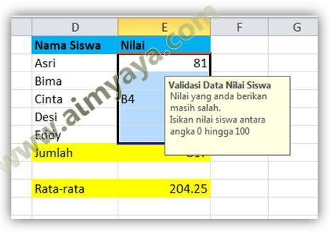 Gambar: Contoh tampilan Input Message untuk data yang masih salah