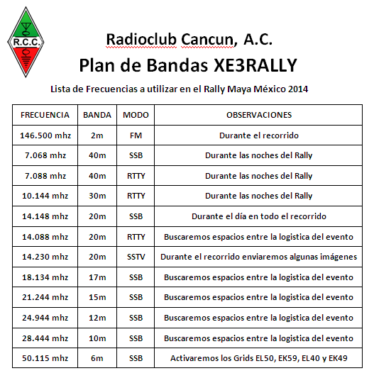 Plan de Bandas - XE3RALLY