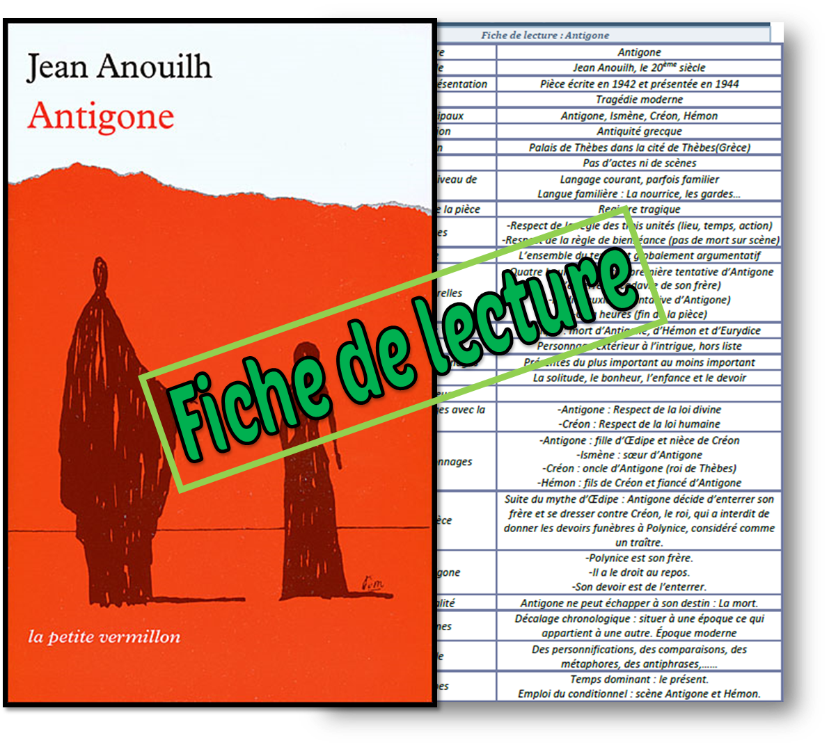 antigone anouilh essay Antigone essay - diversify the way you do your task with our appreciated service let professionals do their work: get the required essay here and wait for the highest.