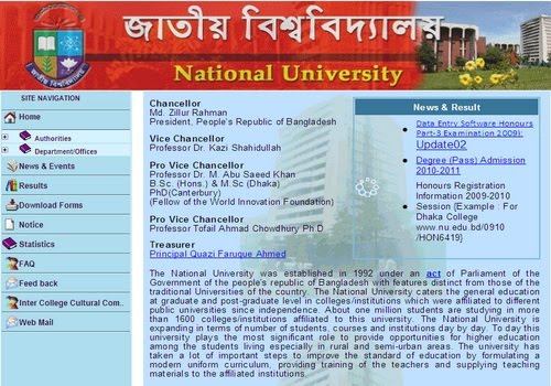National University Result Bangladesh National University
