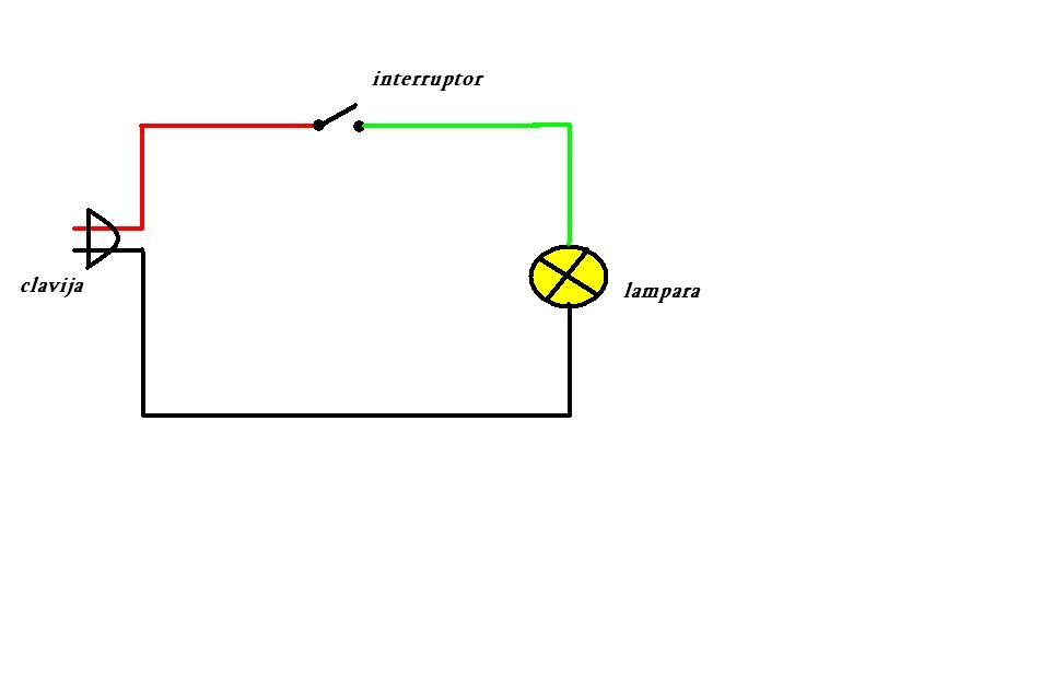 Circuito Basico : Netro electric instalacion de una lampara con apagador