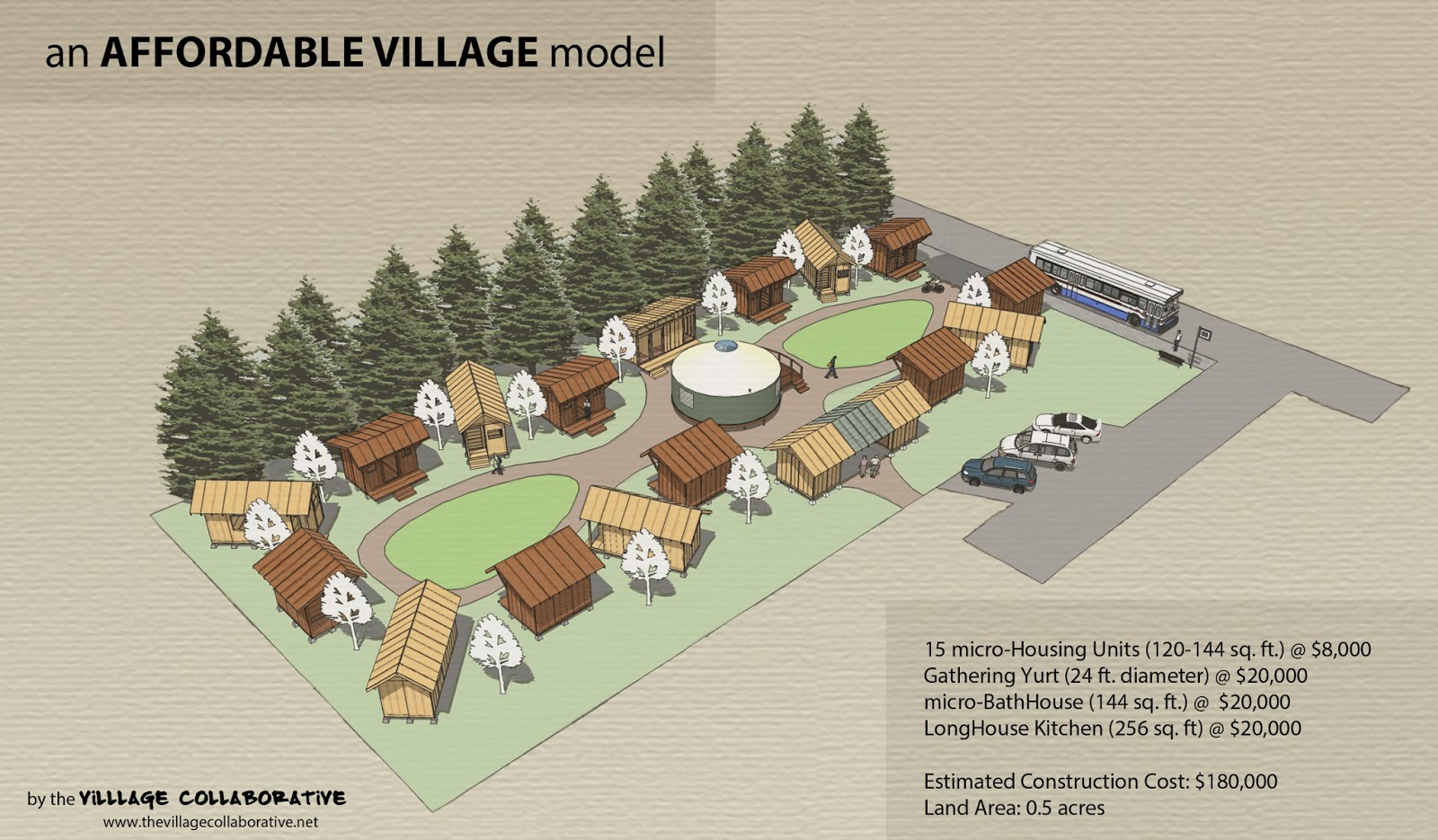 An Affordable Village Tent City Urbanism