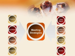 Conduct Effective Meetings PPT Slide 3