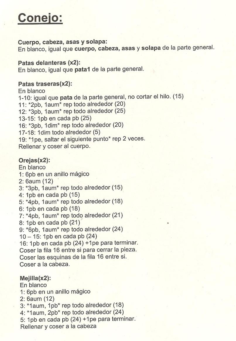 Magnífico Patrón De Conejo De Ganchillo Fácil Motivo - Manta de ...