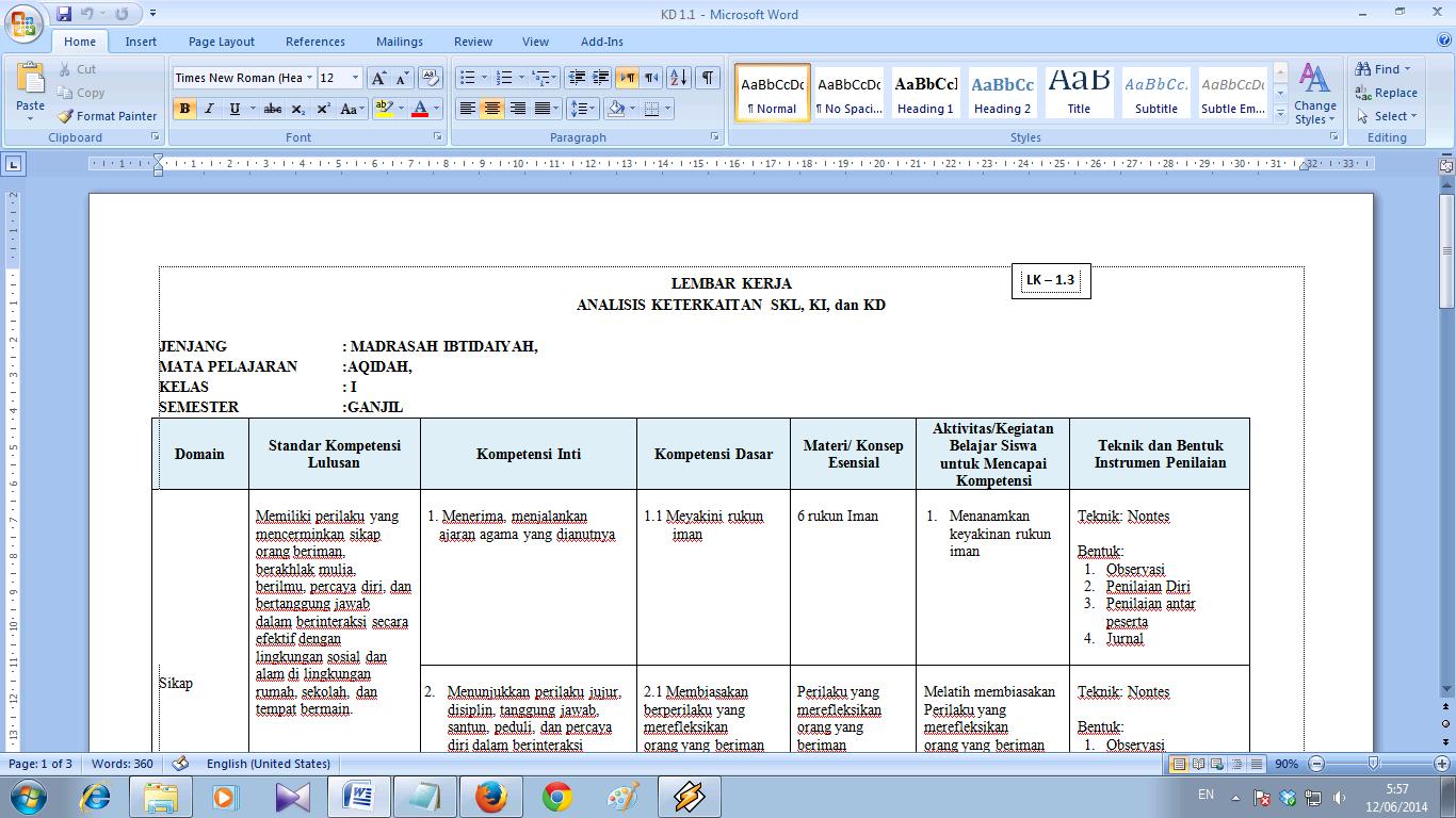Analisis Keterkaitan SKL, KI, dan KD Akidah Akhlak Kelas I MI (Kurma) 2013