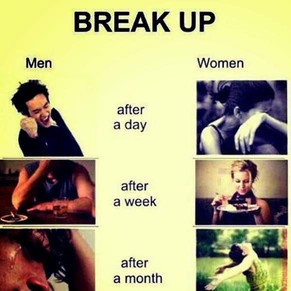 difference-between-men-and-women-breakups