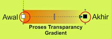 Tutorial Objek Transparansi pada CorelDraw X7
