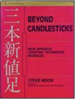 History of japanese candlesticks