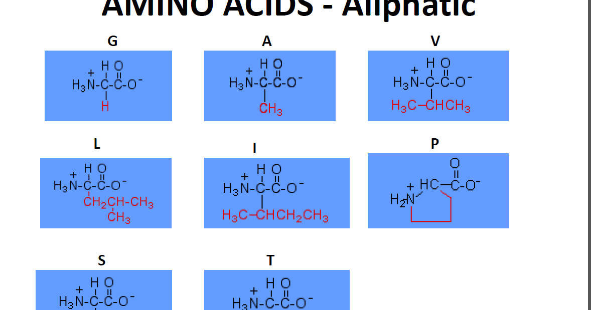 amino acid dating forensic science Chronological dating, or simply dating,  astronomy and even forensic science,  amino acid dating.