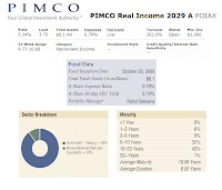 PIMCO Real Income 2029 Fund
