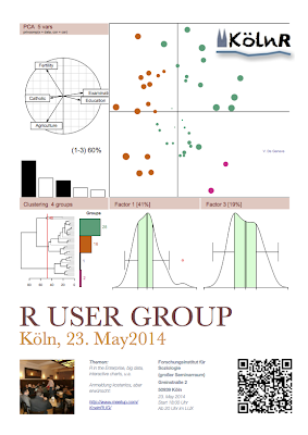 Next Kölner R User Meeting: Friday, 23 May 2014