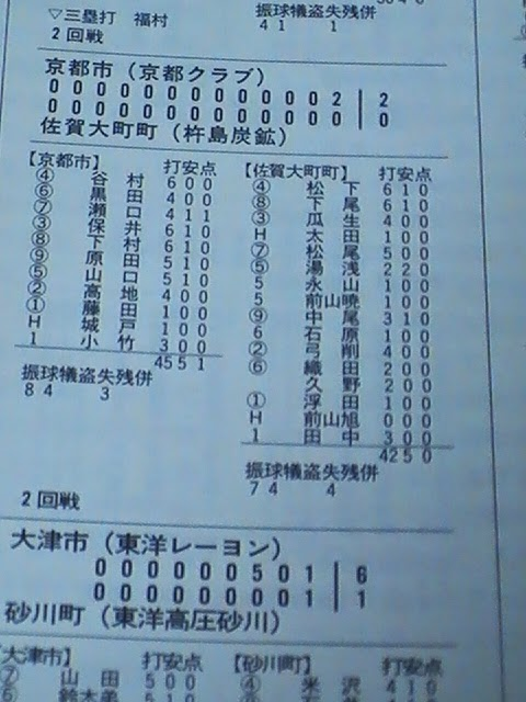 職業野球!実況中継: 四番・松尾...