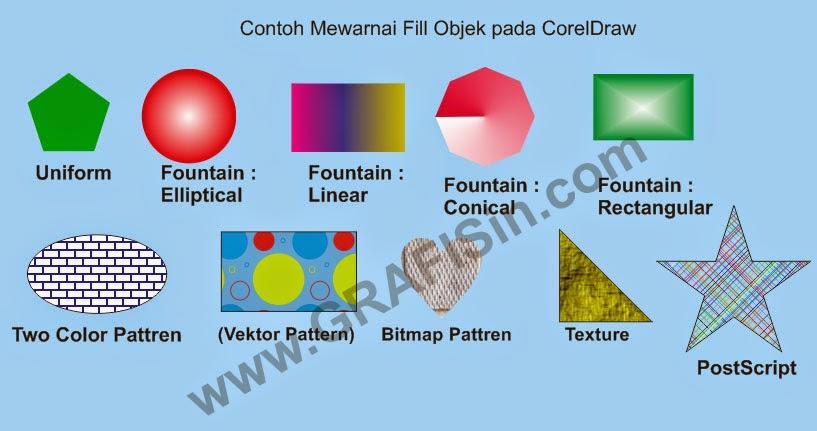 Contoh Efek Animasi Warna Pada CorelDraw