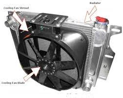 harga motor kipas radiator toyota