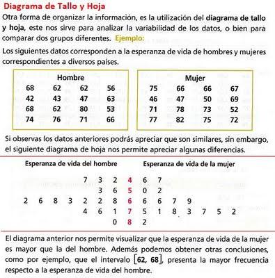 Diccionario Matematicas: junio 2011