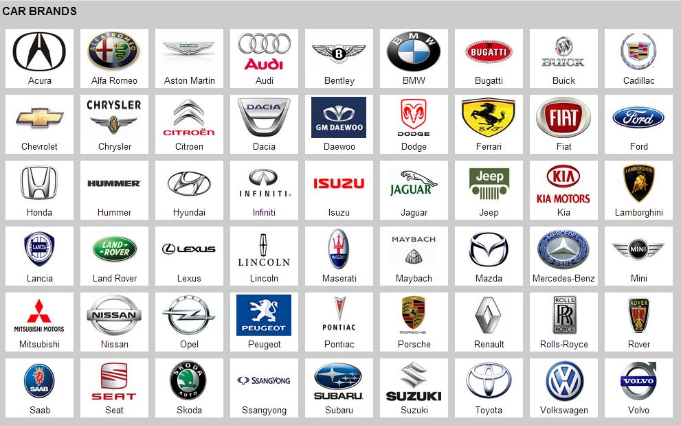 Just A Car Guy Big Car Makers And Their Logos - Cars sign and names