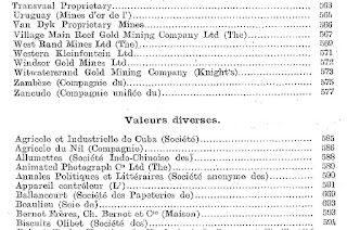 Annuaire Desfossés, excertp from the large table of contents 1907 edition