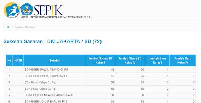 Daftar Sekolah Sasaran Implementasi Kurikulum 2013 tahun pembelajaran 2013/2014
