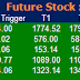 Most active future and option calls for 18 May 2015