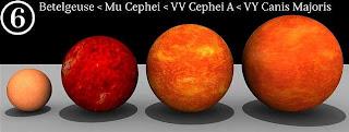 Betelgeuse, Mu Cephei, VV Cephei A, VY Canis Majoris Di Galaksi Bima Sakti