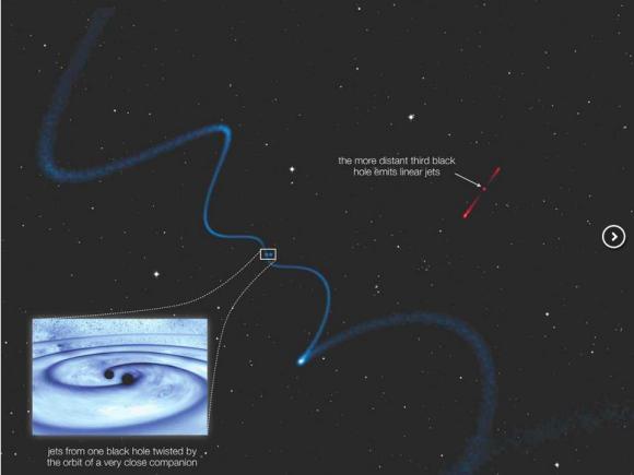 Tiga Lubang Hitam Ditemukan di Sebuah Galaksi