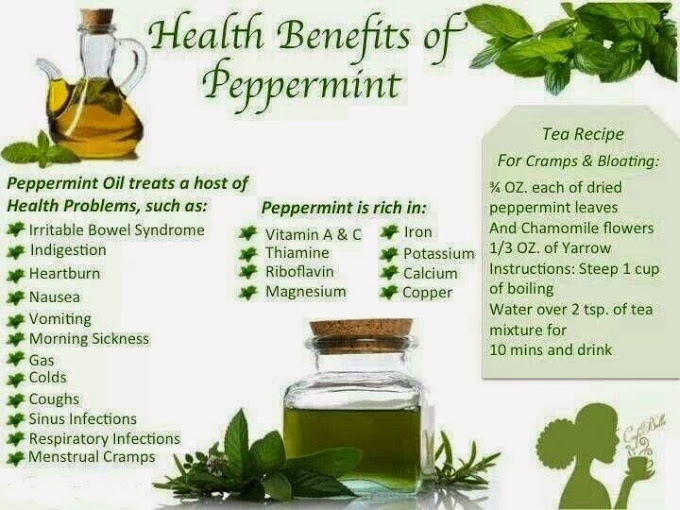 peppermint benefits