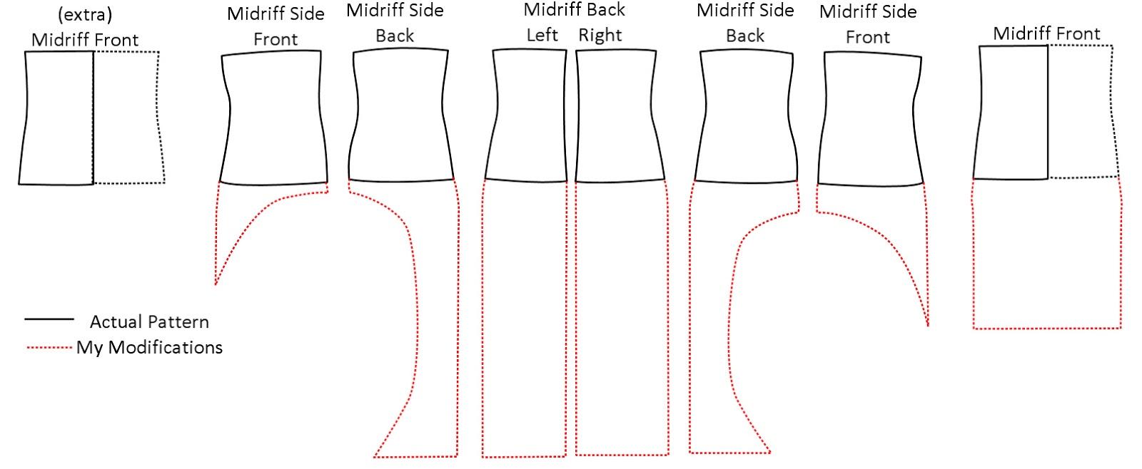 Pattern Modifications
