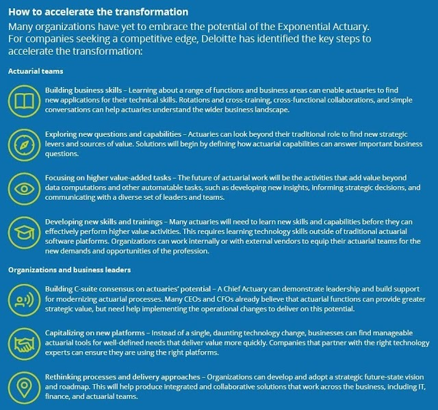 How to accelerate the transformation - Deloitte
