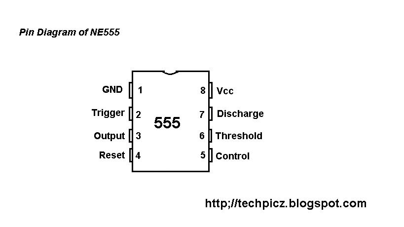 TECHPICZ: FUNCTIONAL BLOCK DIAGRAM OF NE555 on