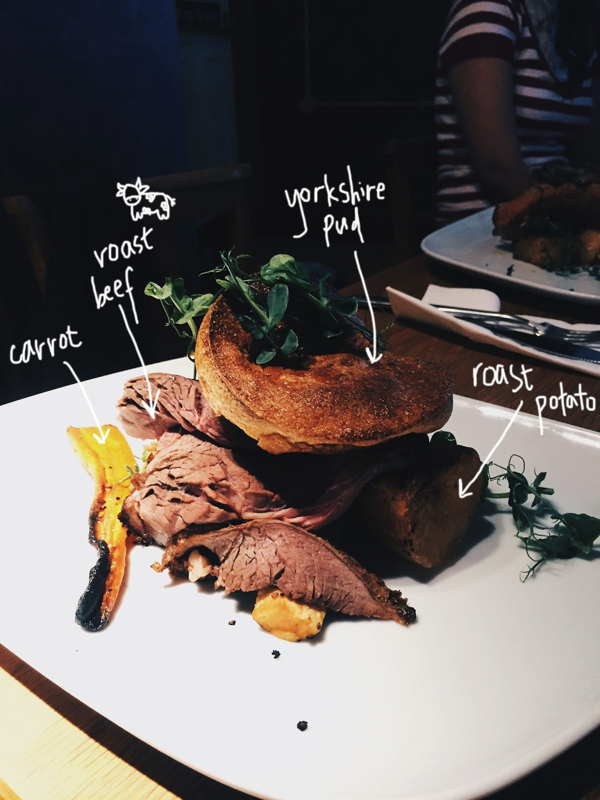 beef sunday roast the bristologist