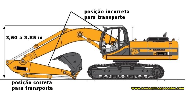 Maneira correta de fazer o transporte de uma escavadeira ... Caterpillar