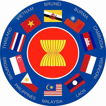 Global Economics International Business Issues Regional Trade
